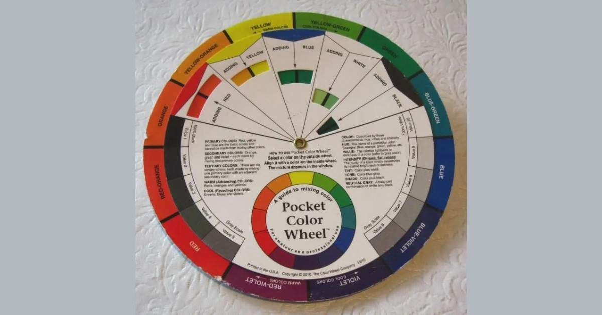 Color Wheel For Color Analysis Image Consulting Business Starter Kit Tools Pack